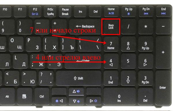 Отдельная цифровая клавиатура
