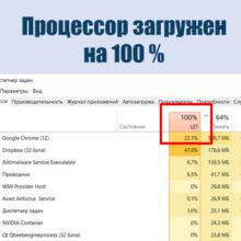 Центральный процессор загружен на 100 процентов: что делать