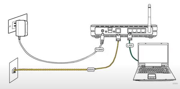 Схема подключения ноутбука к сети
