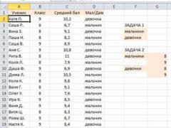 Примеры функции СУММЕСЛИ и СУММЕСЛИМН в Excel
