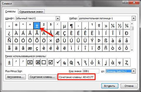 Сочетание клавиш для вставки знака