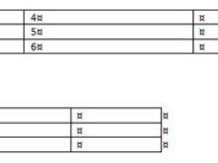 Как в Ворде объединить или разделить таблицы