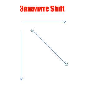 Ровная линия
