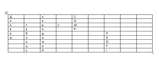 Как сделать таблицу без границ в ворде. Как создается невидимая таблица в Ворде